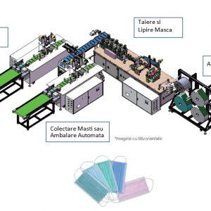 Linie-productie-masti-unica-folosinta